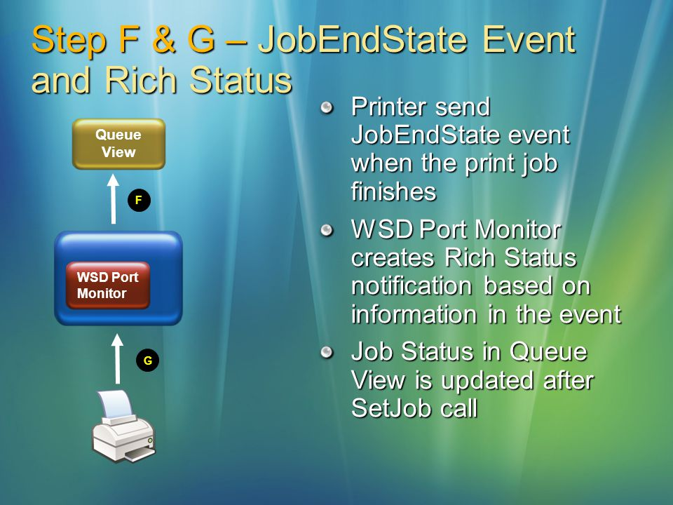 Step F & G – JobEndState Event and Rich Status