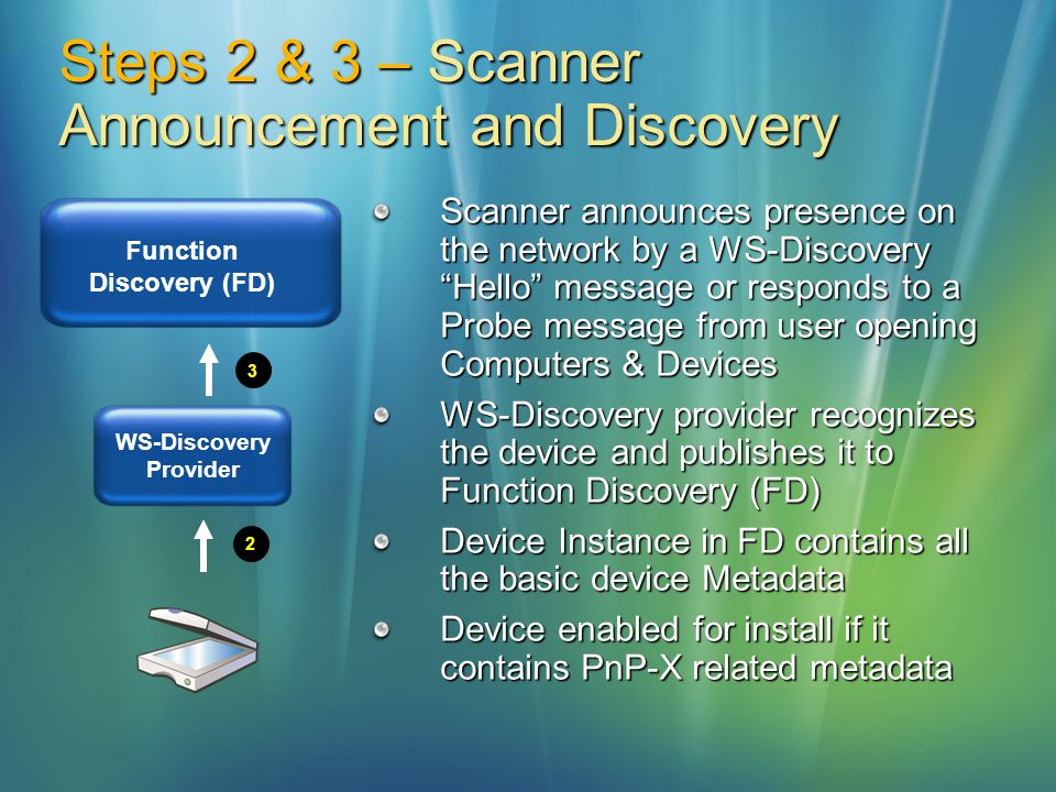 Steps 2 & 3 – Scanner Announcement and Discovery