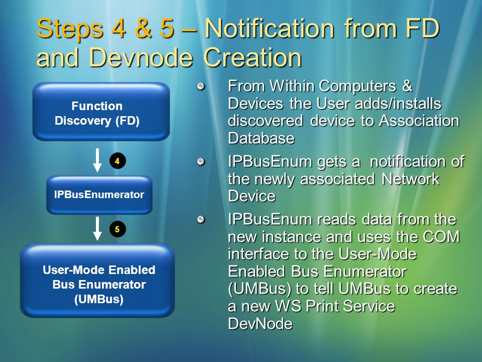 Steps 4 & 5 – Notification from FD and Devnode Creation