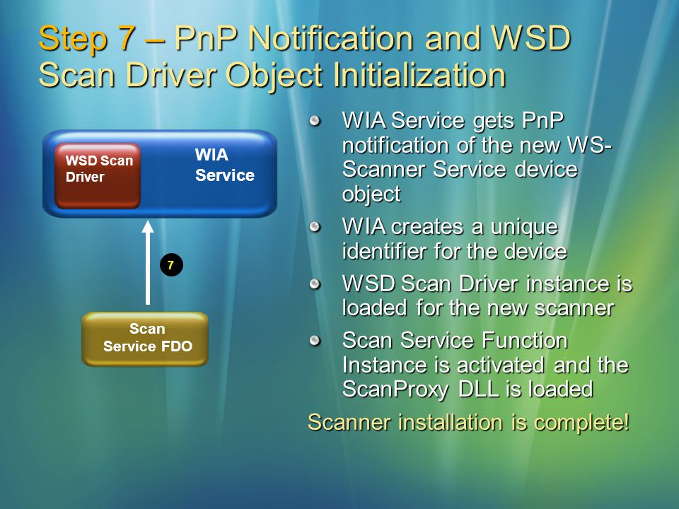 Step 7 – PnP Notification and WSD Scan Driver Object Initialization