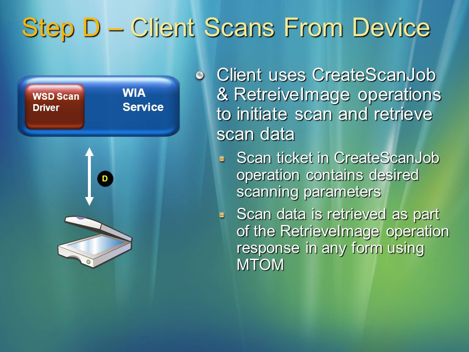 Step D – Client Scans From Device