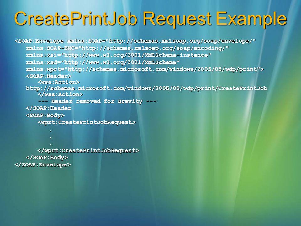 CreatePrintJob Request Example