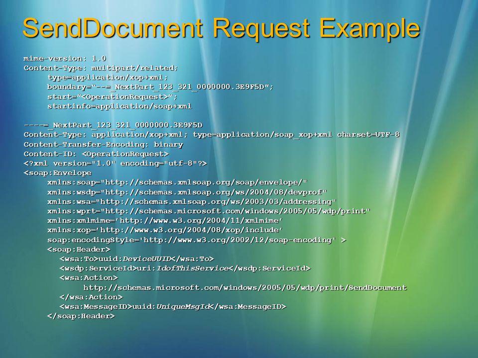 SendDocument Request Example