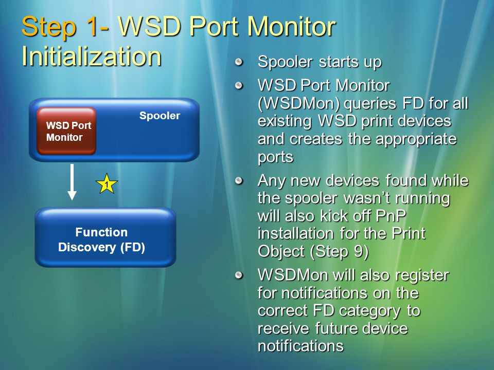 Step 1- WSD Port Monitor Initialization