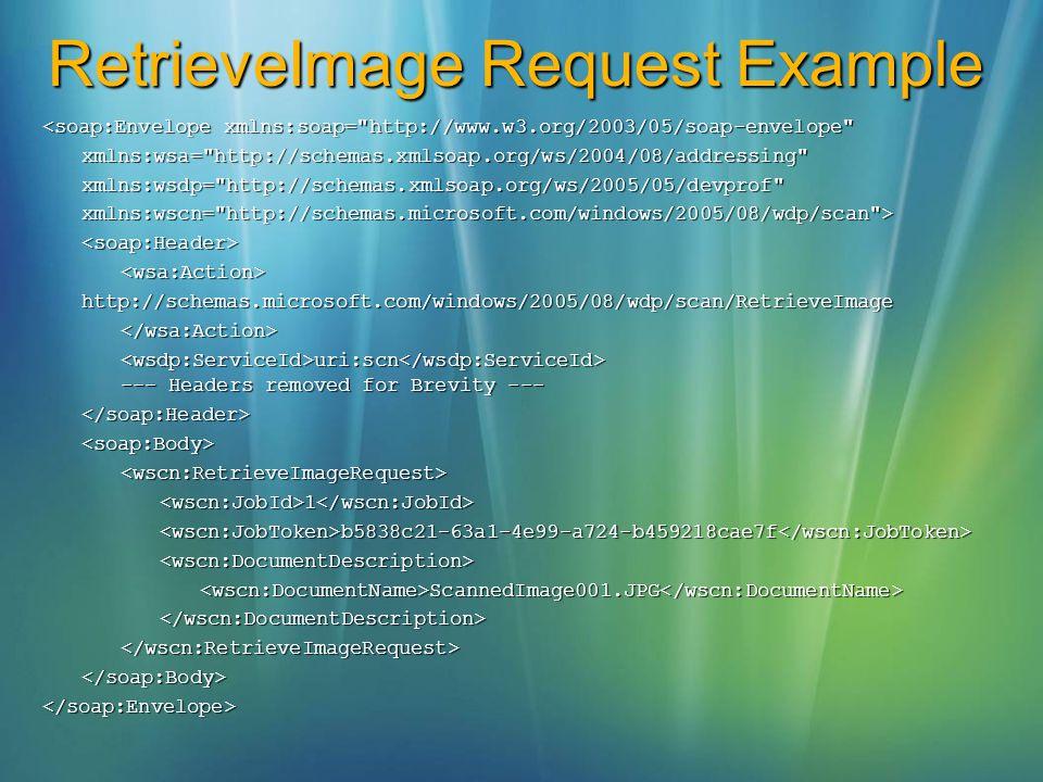 RetrieveImage Request Example