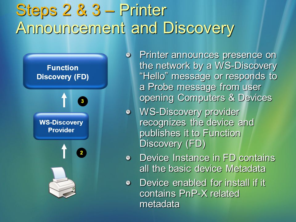 Steps 2 & 3 – Printer Announcement and Discovery