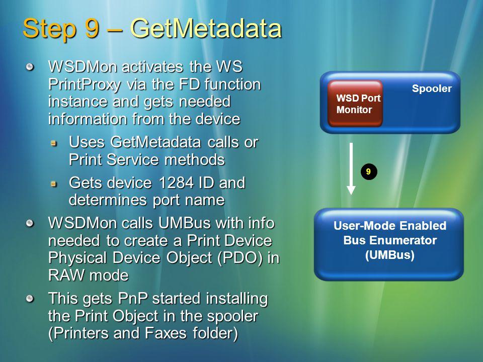 User-Mode Enabled Bus Enumerator (UMBus)