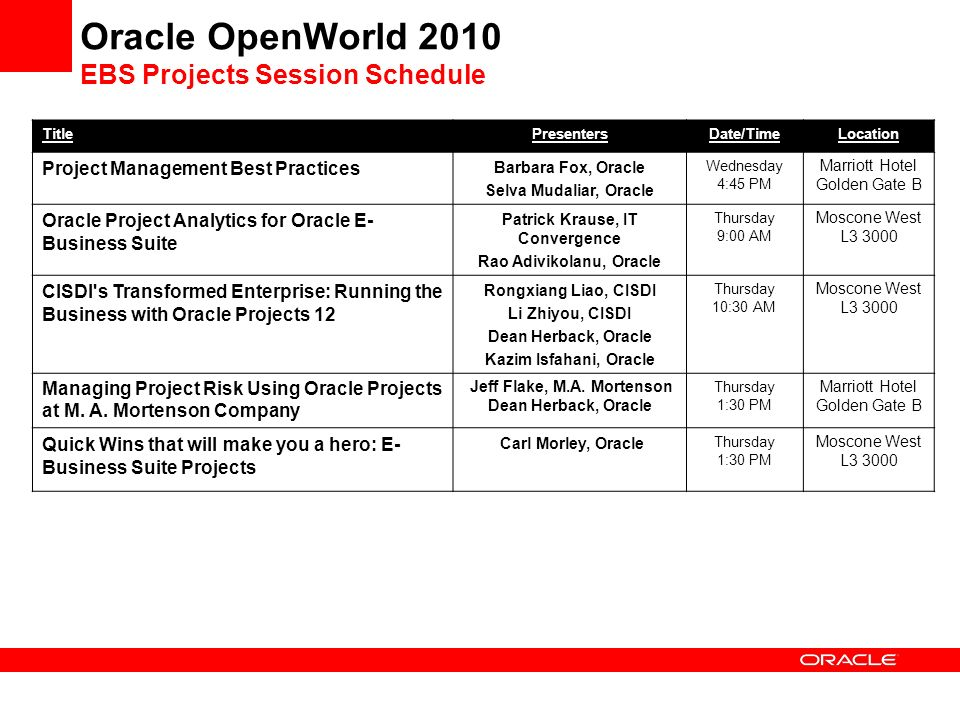 Oracle OpenWorld 2010 EBS Projects Session Schedule