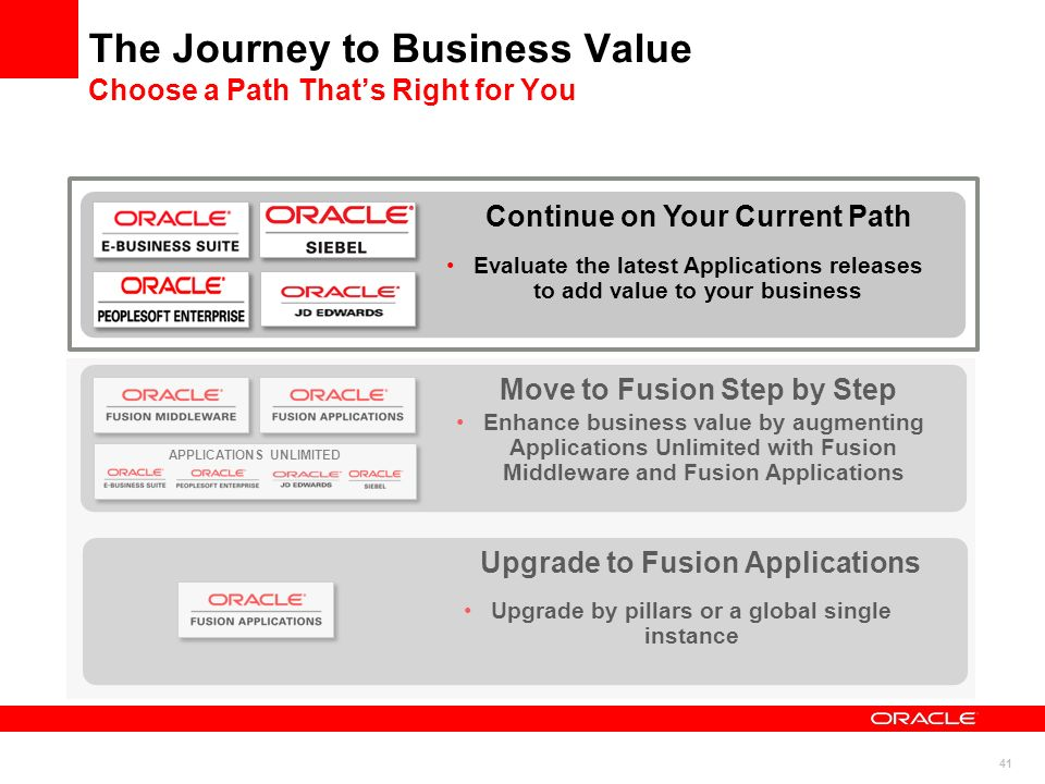 The Journey to Business Value Choose a Path That's Right for You