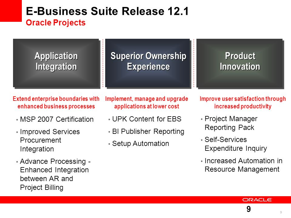 E-Business Suite Release 12.1 Oracle Projects