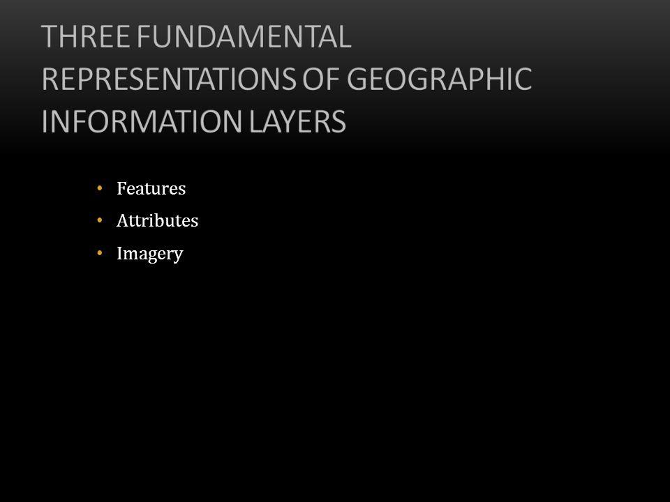 Three fundamental representations of geographic information layers