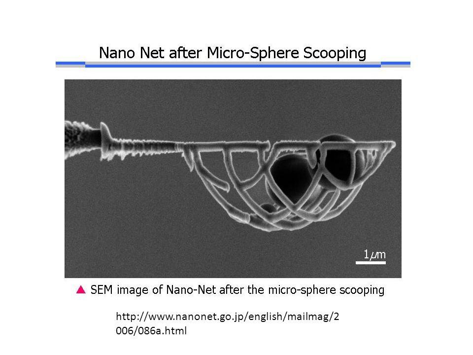 http://www.nanonet.go.jp/english/mailmag/2006/086a.html