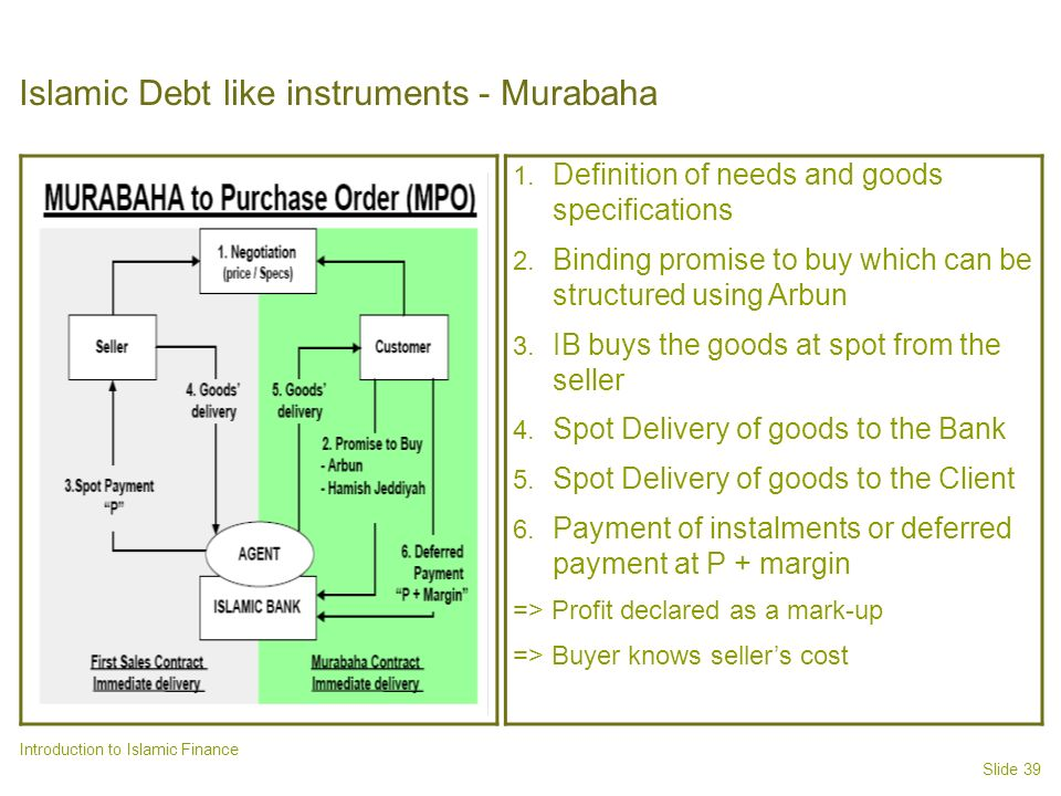 Islamic Debt like instruments - Murabaha