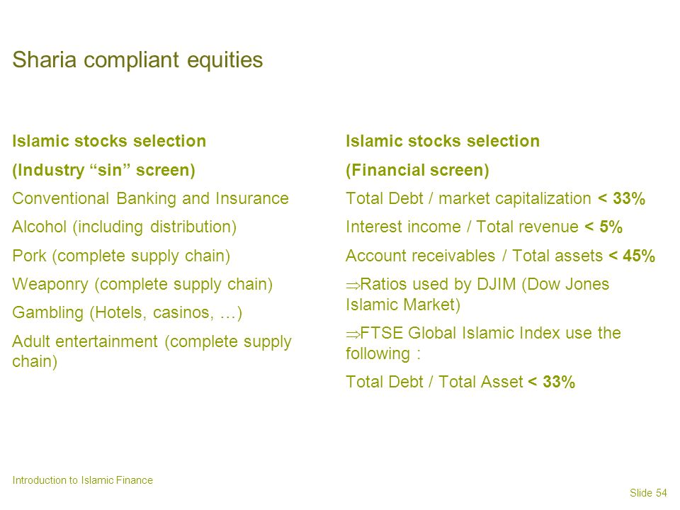 Sharia compliant equities