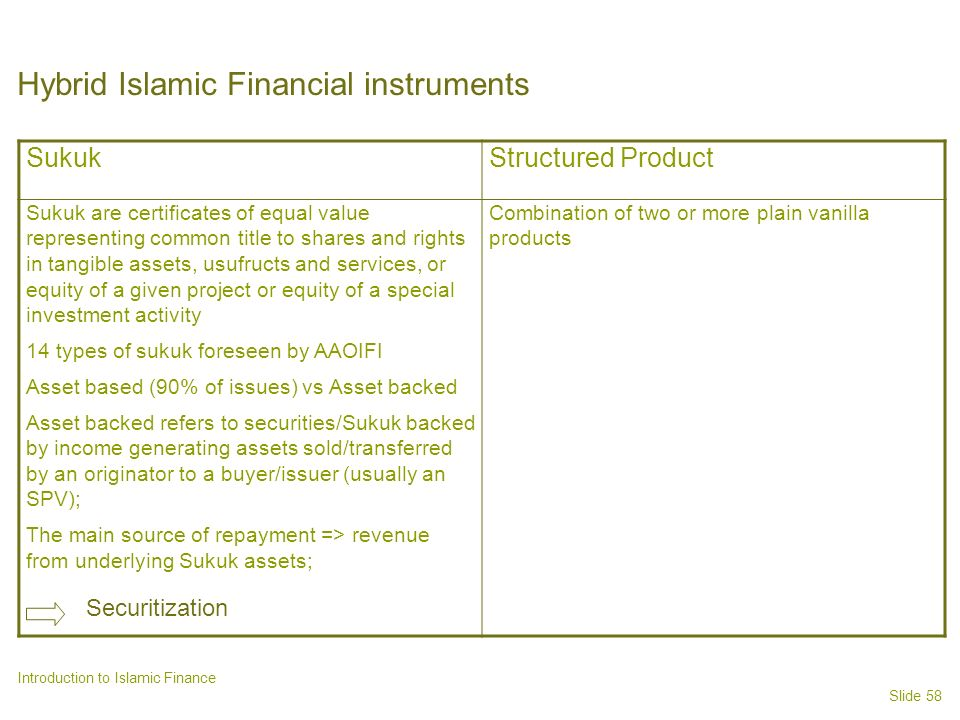 Hybrid Islamic Financial instruments