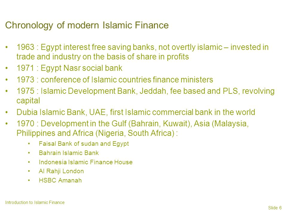 Chronology of modern Islamic Finance