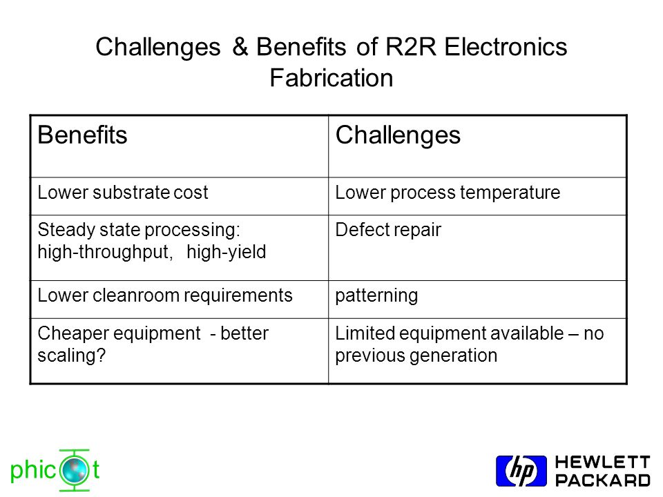 Challenges & Benefits of R2R Electronics Fabrication
