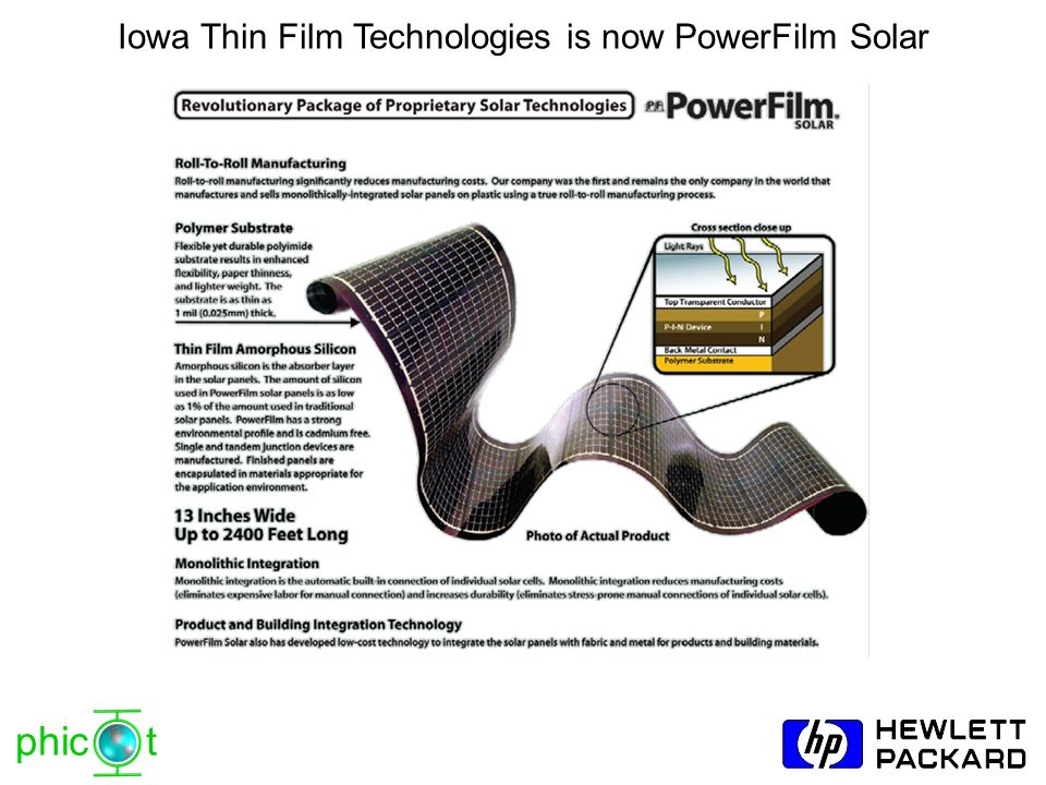 Iowa Thin Film Technologies is now PowerFilm Solar