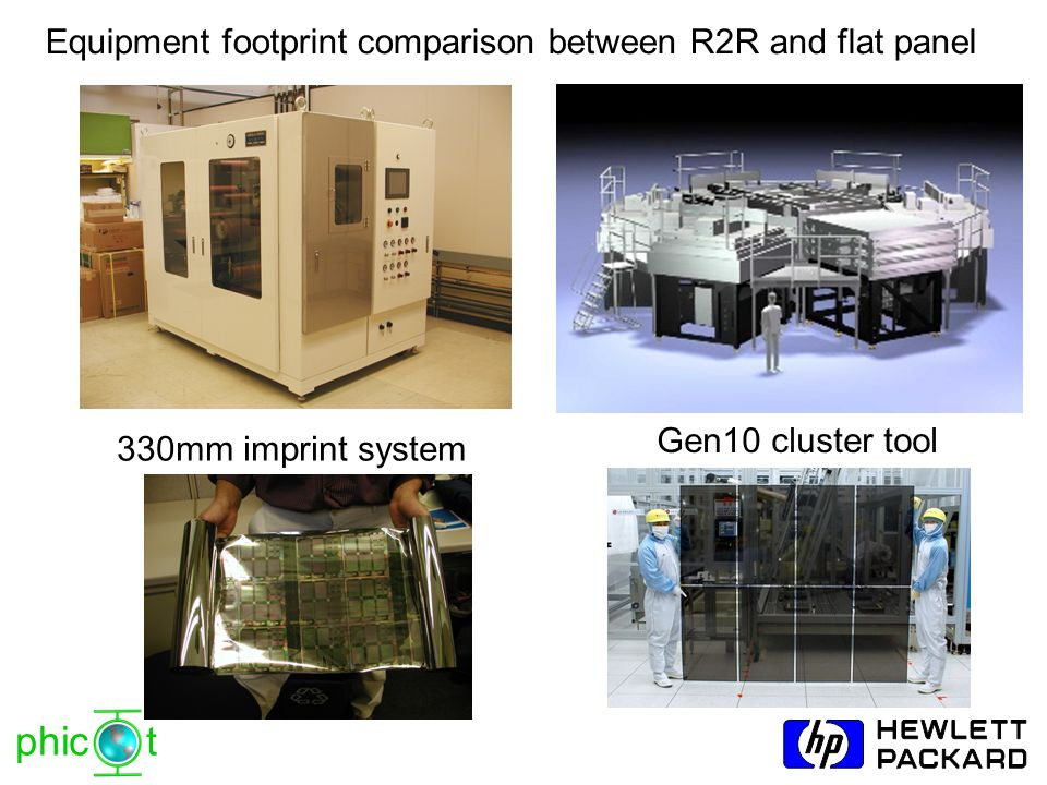 Equipment footprint comparison between R2R and flat panel