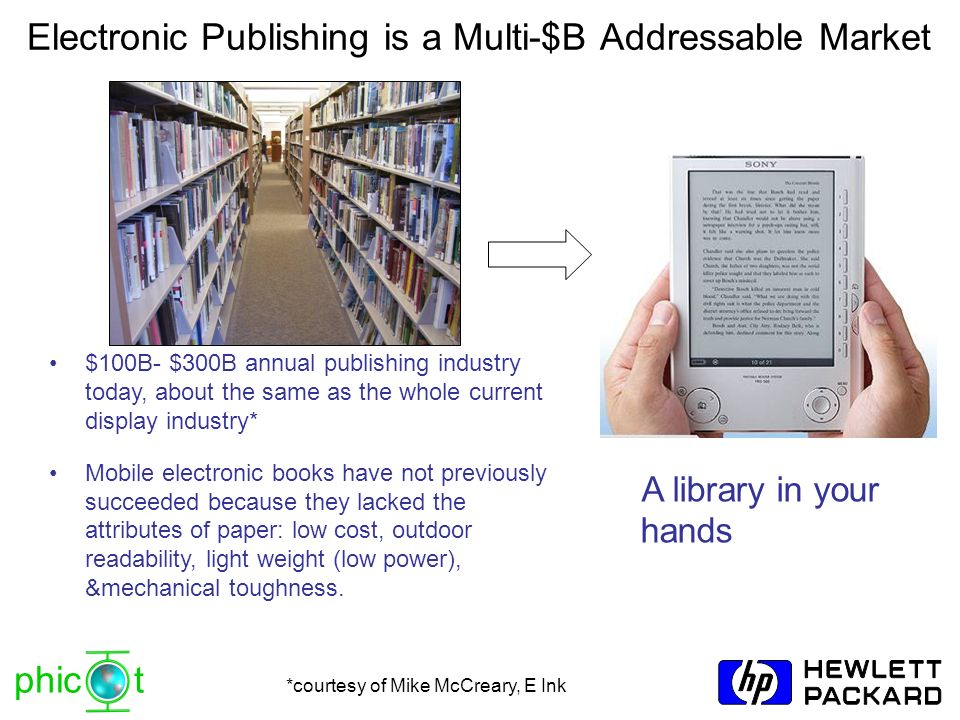 Electronic Publishing is a Multi-$B Addressable Market