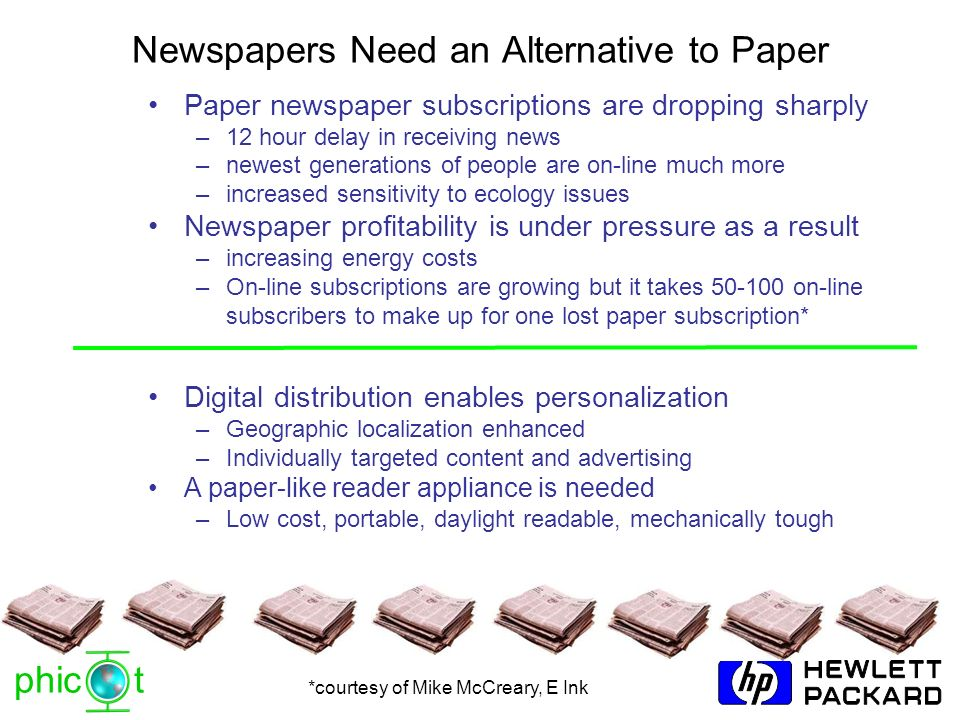 Newspapers Need an Alternative to Paper
