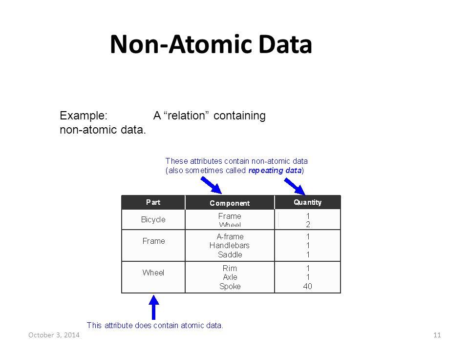 Non-Atomic Data Example: A relation containing non-atomic data.