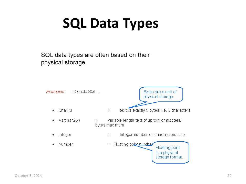 SQL Data Types SQL data types are often based on their physical storage. April 6, 2017