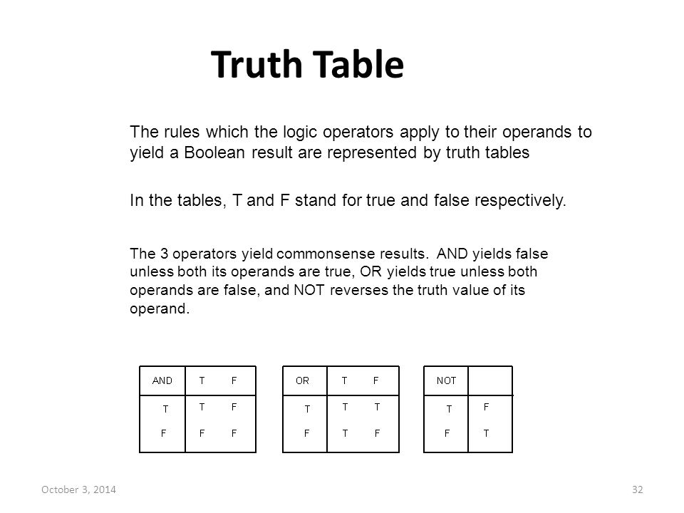 Truth Table The rules which the logic operators apply to their operands to yield a Boolean result are represented by truth tables.