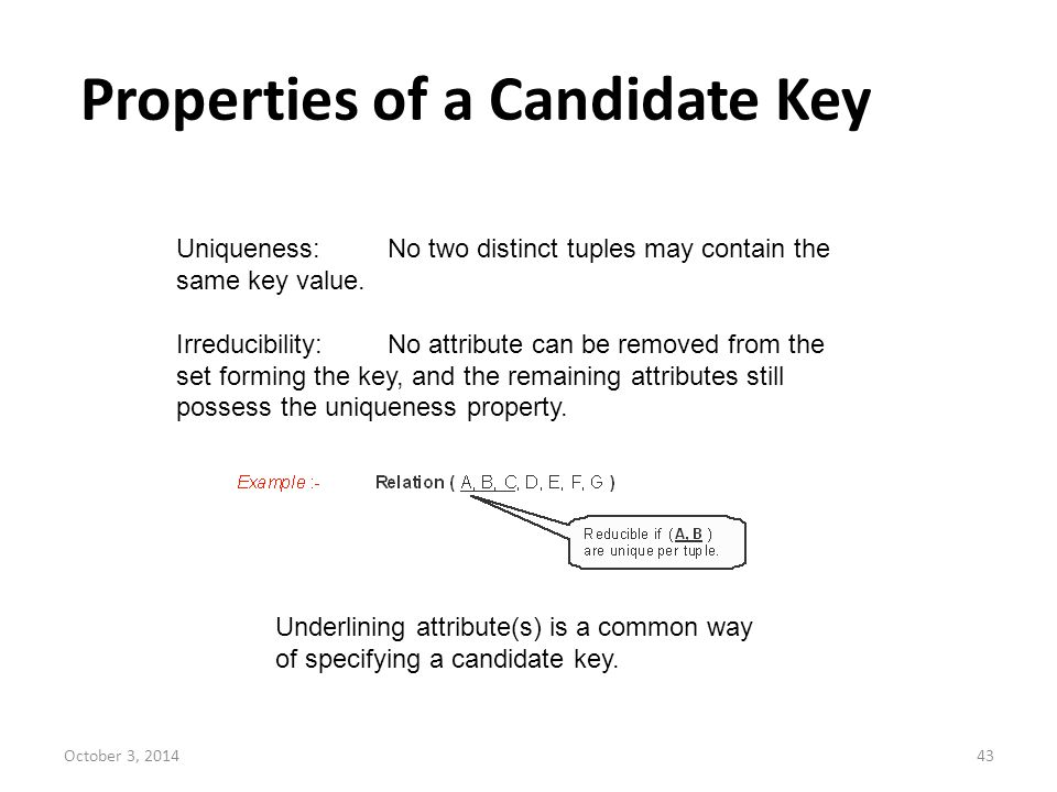 Properties of a Candidate Key