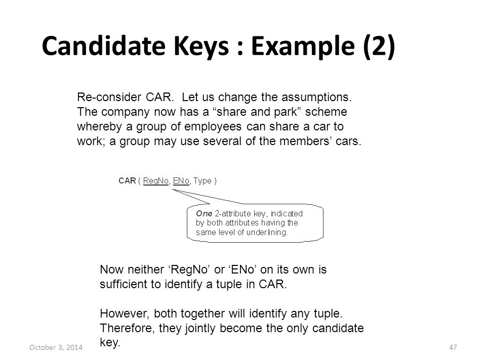 Candidate Keys : Example (2)