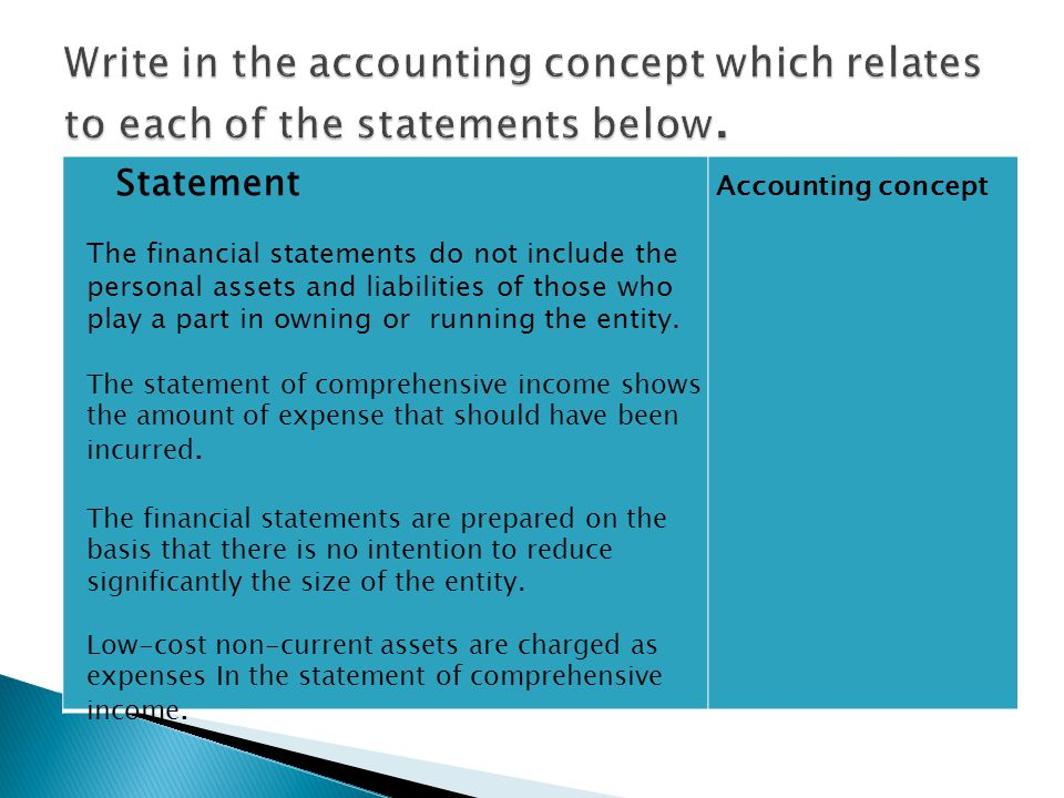 Write in the accounting concept which relates to each of the statements below.