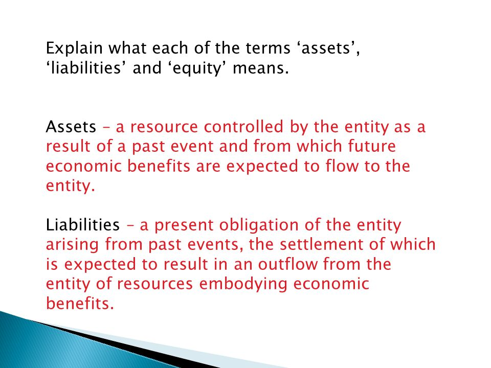 Explain what each of the terms 'assets', 'liabilities' and 'equity' means.