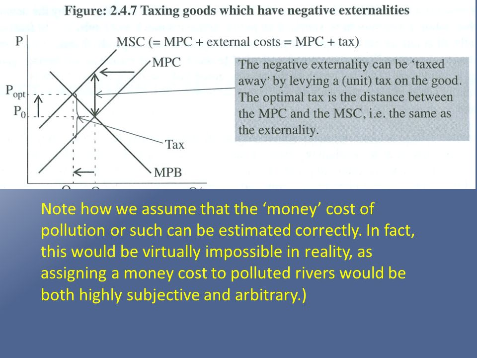 Note how we assume that the 'money' cost of pollution or such can be estimated correctly.