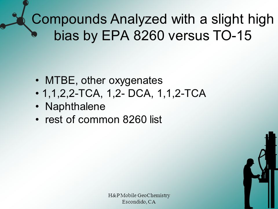 Compounds Analyzed with a slight high bias by EPA 8260 versus TO-15