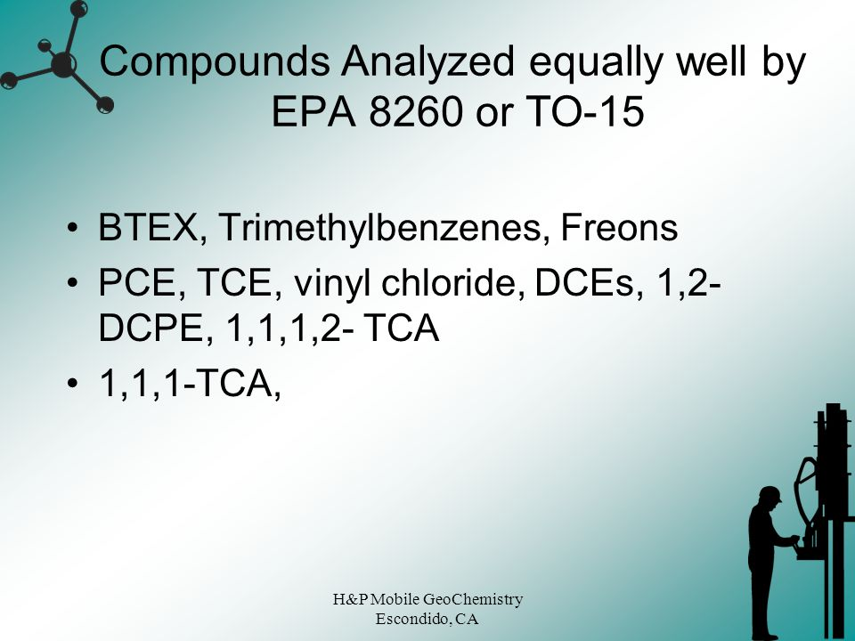Compounds Analyzed equally well by EPA 8260 or TO-15
