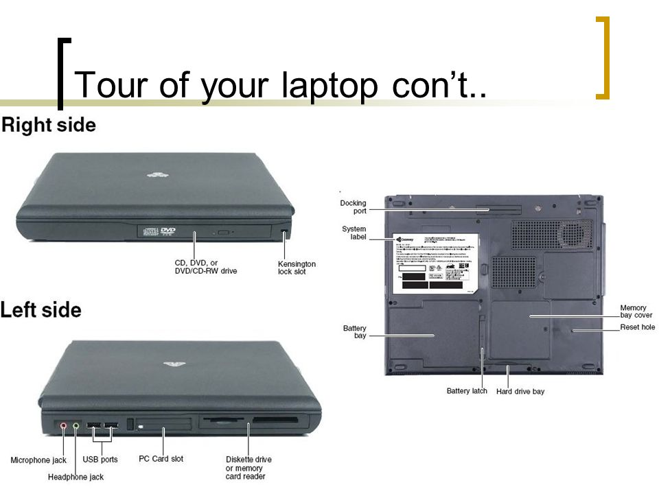 Tour of your laptop con't..