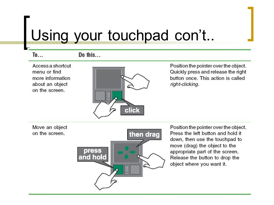 Using your touchpad con't..