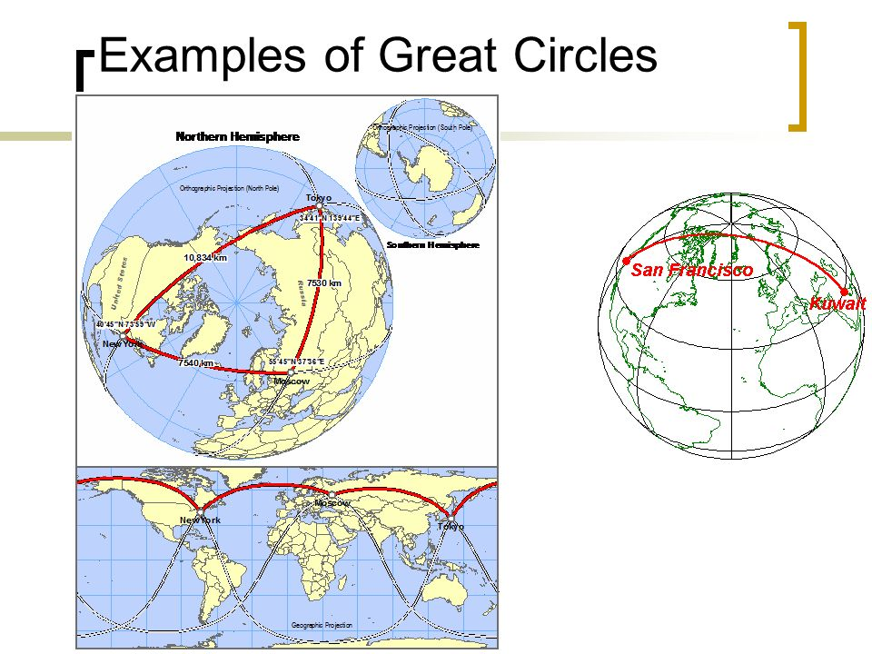 Examples of Great Circles