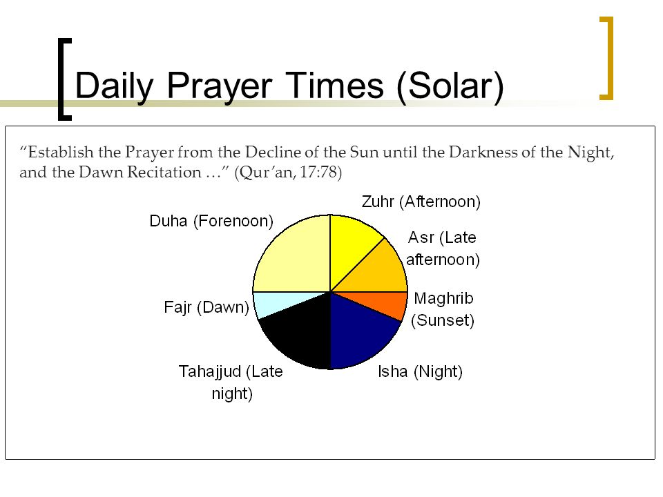 Daily Prayer Times (Solar)