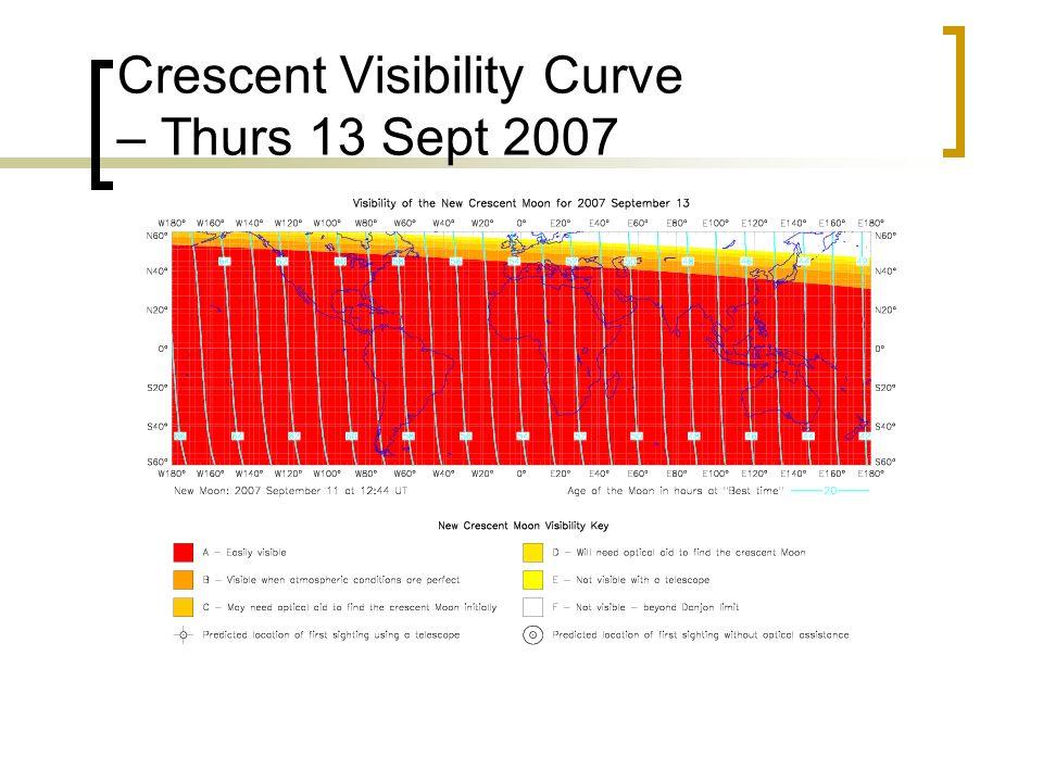 Crescent Visibility Curve – Thurs 13 Sept 2007