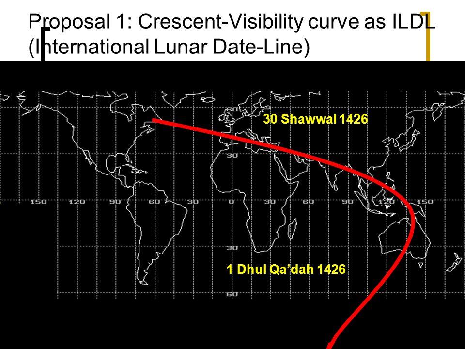 Proposal 1: Crescent-Visibility curve as ILDL (International Lunar Date-Line)