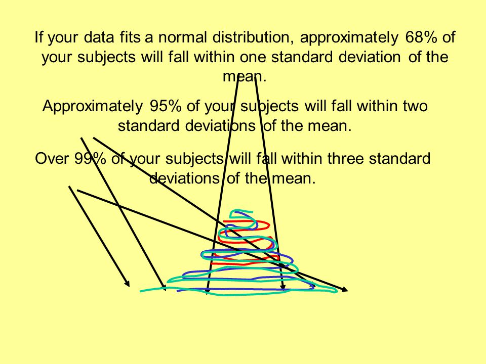 If your data fits a normal distribution, approximately 68% of your subjects will fall within one standard deviation of the mean.