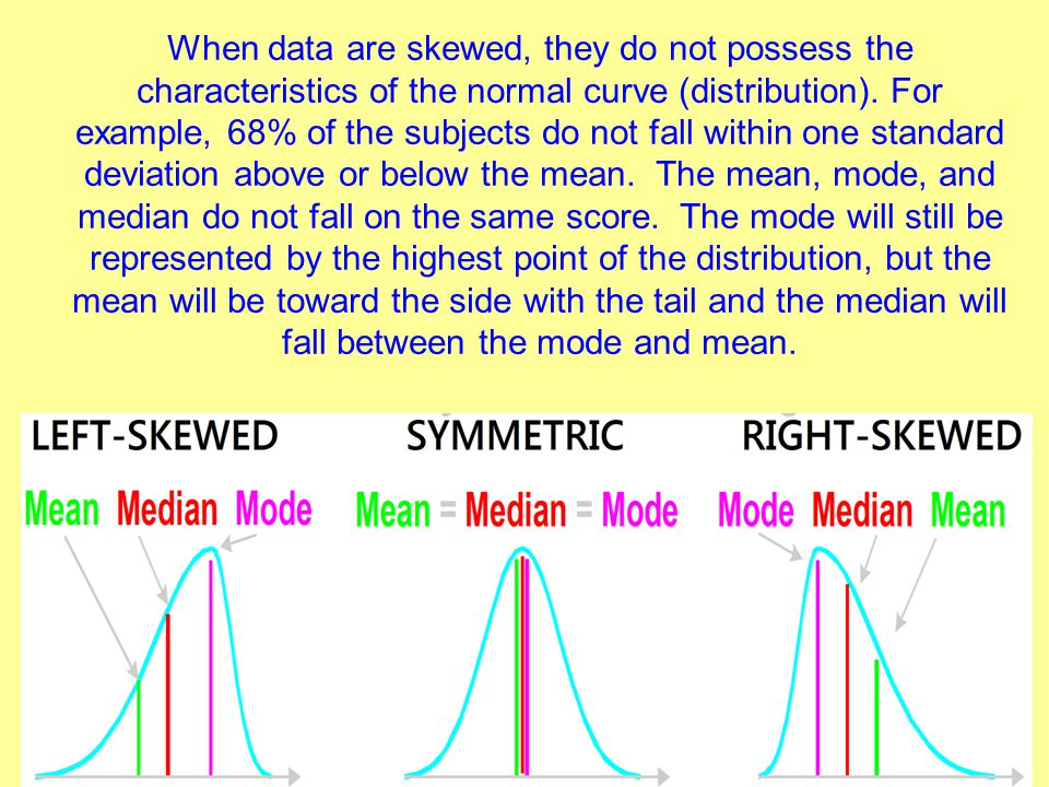 When data are skewed, they do not possess the characteristics of the normal curve (distribution).