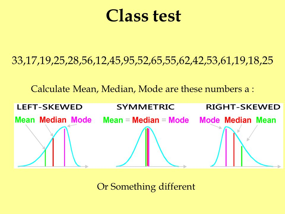 Class test 33,17,19,25,28,56,12,45,95,52,65,55,62,42,53,61,19,18,25. Calculate Mean, Median, Mode are these numbers a :