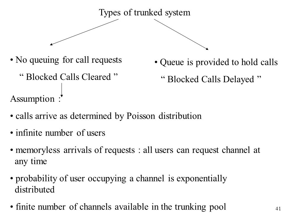 Types of trunked system