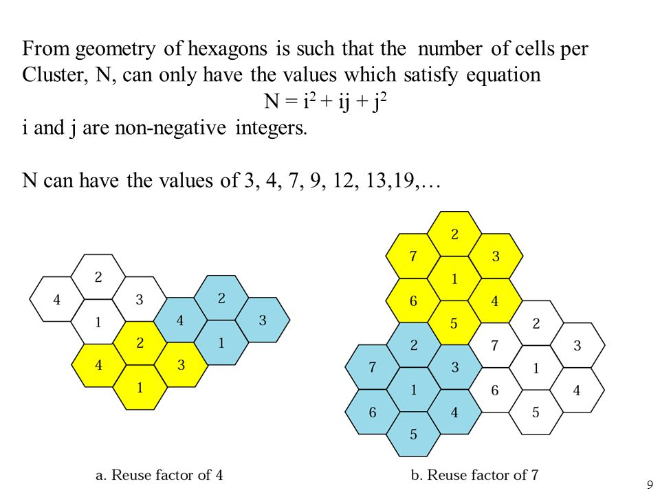 From geometry of hexagons is such that the number of cells per
