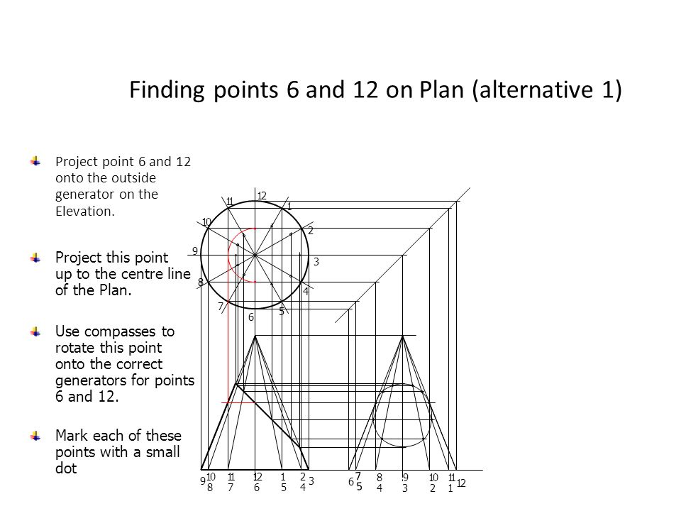 Finding points 6 and 12 on Plan (alternative 1)