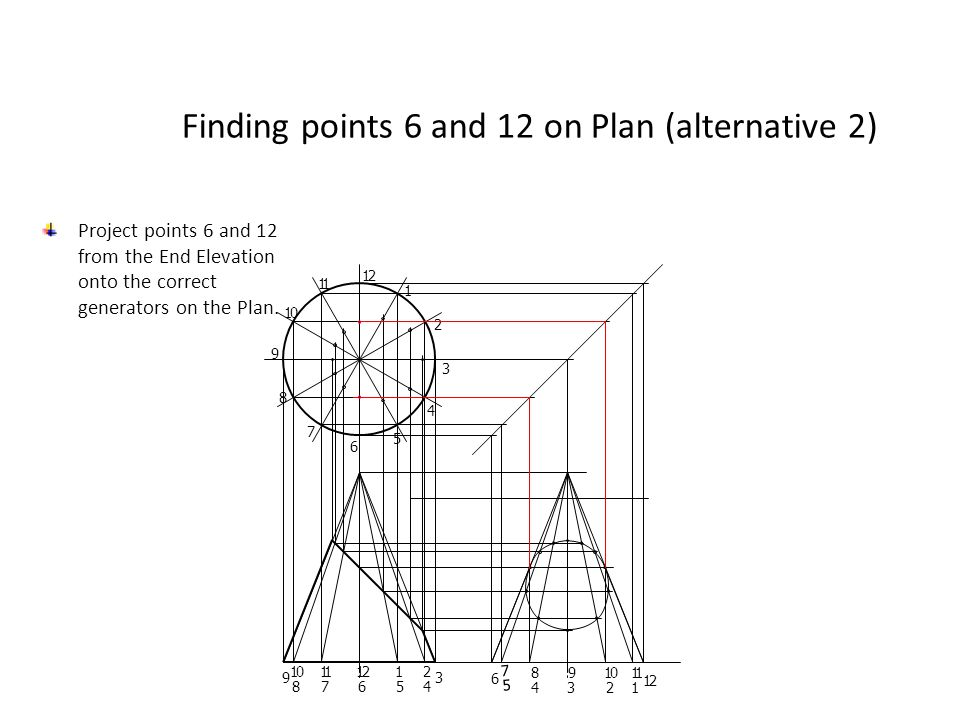 Finding points 6 and 12 on Plan (alternative 2)
