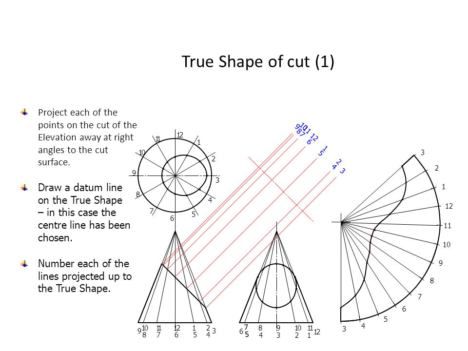 True Shape of cut (1) Project each of the points on the cut of the Elevation away at right angles to the cut surface.