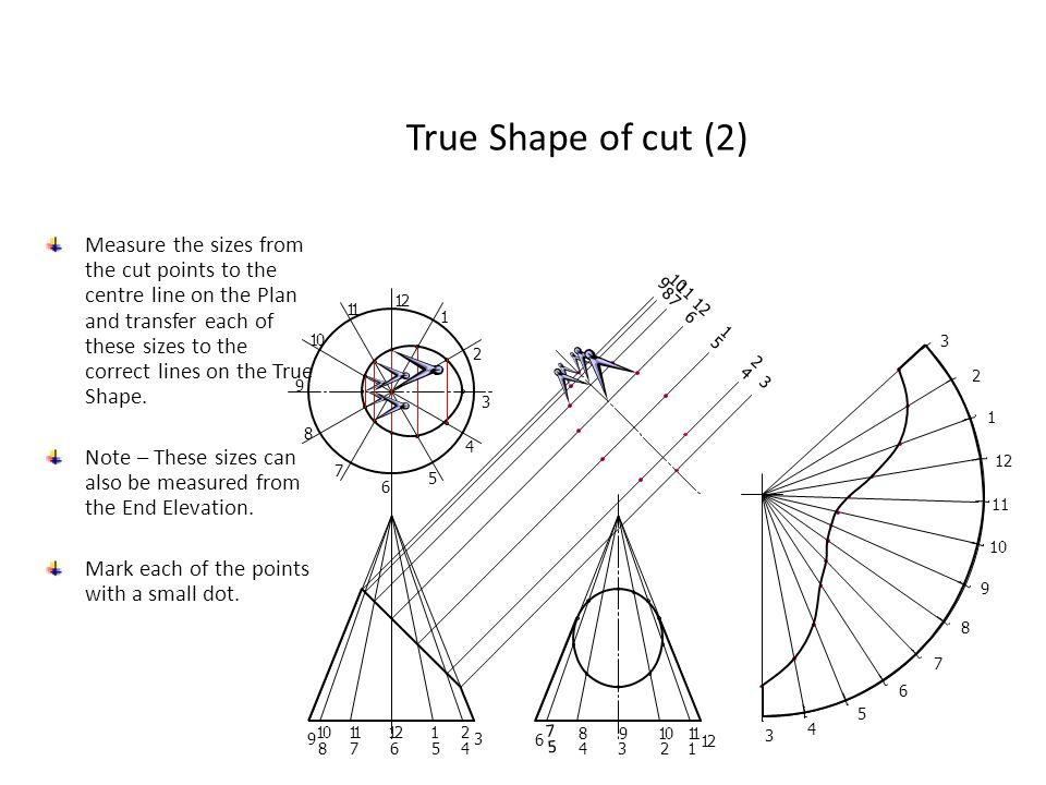 True Shape of cut (2)